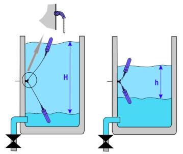 Установка датчика СУ-ГП2 через стенку ёмкости